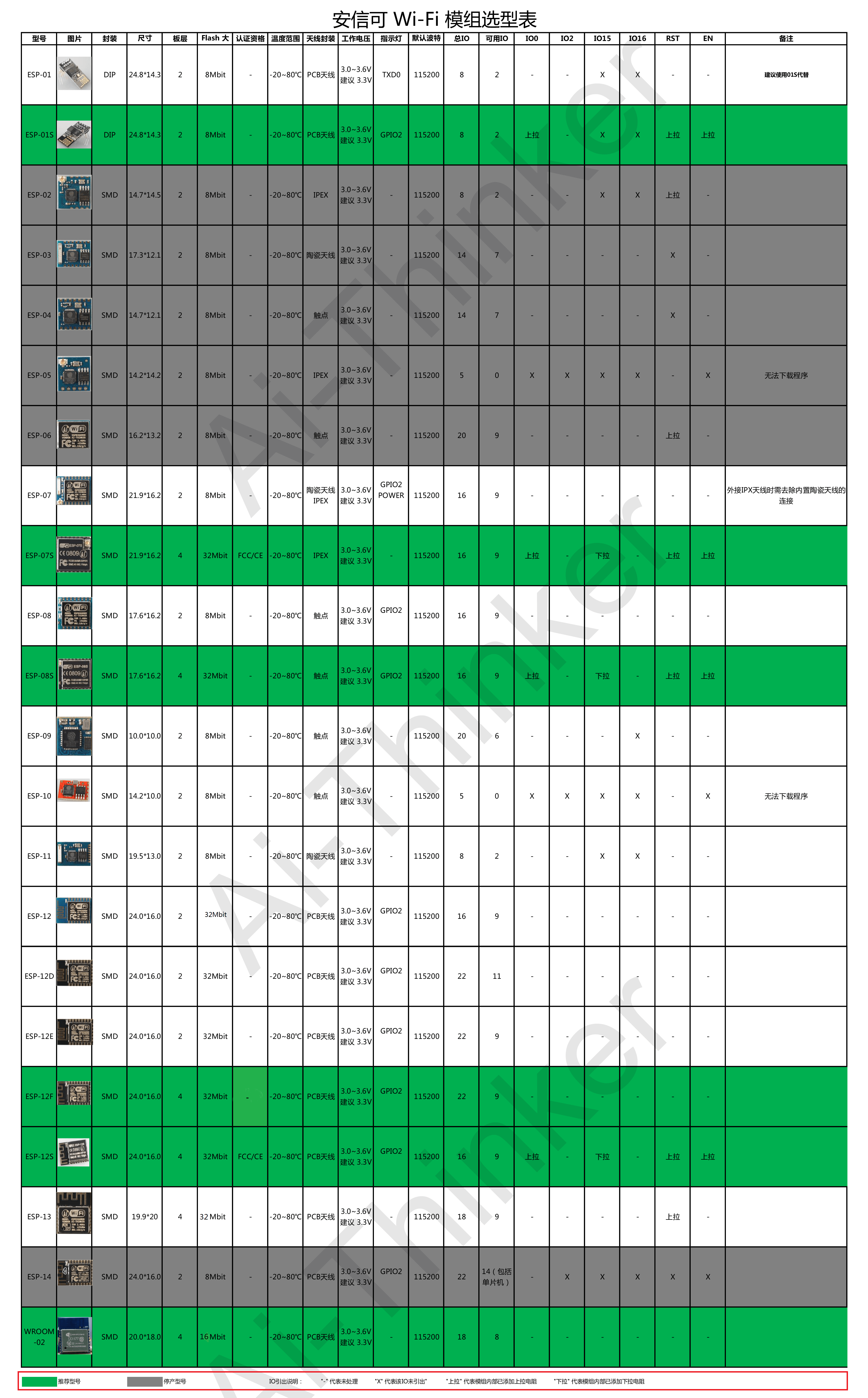 esp8266_module_list.png